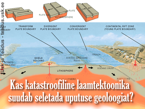 Katastroofiline laamtektoonika