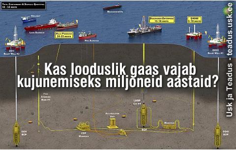 Looduslik-maa-gaas-nafta-bassein-maardla