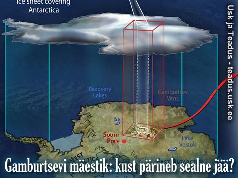 Antartika-Gamburtsevi-maestik