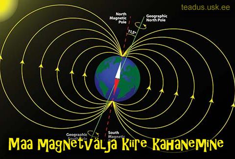 Maa-magnetvali-magnetvalja-magnet-poolus